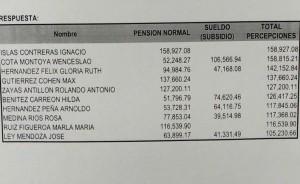 Las grandes pensiones.
